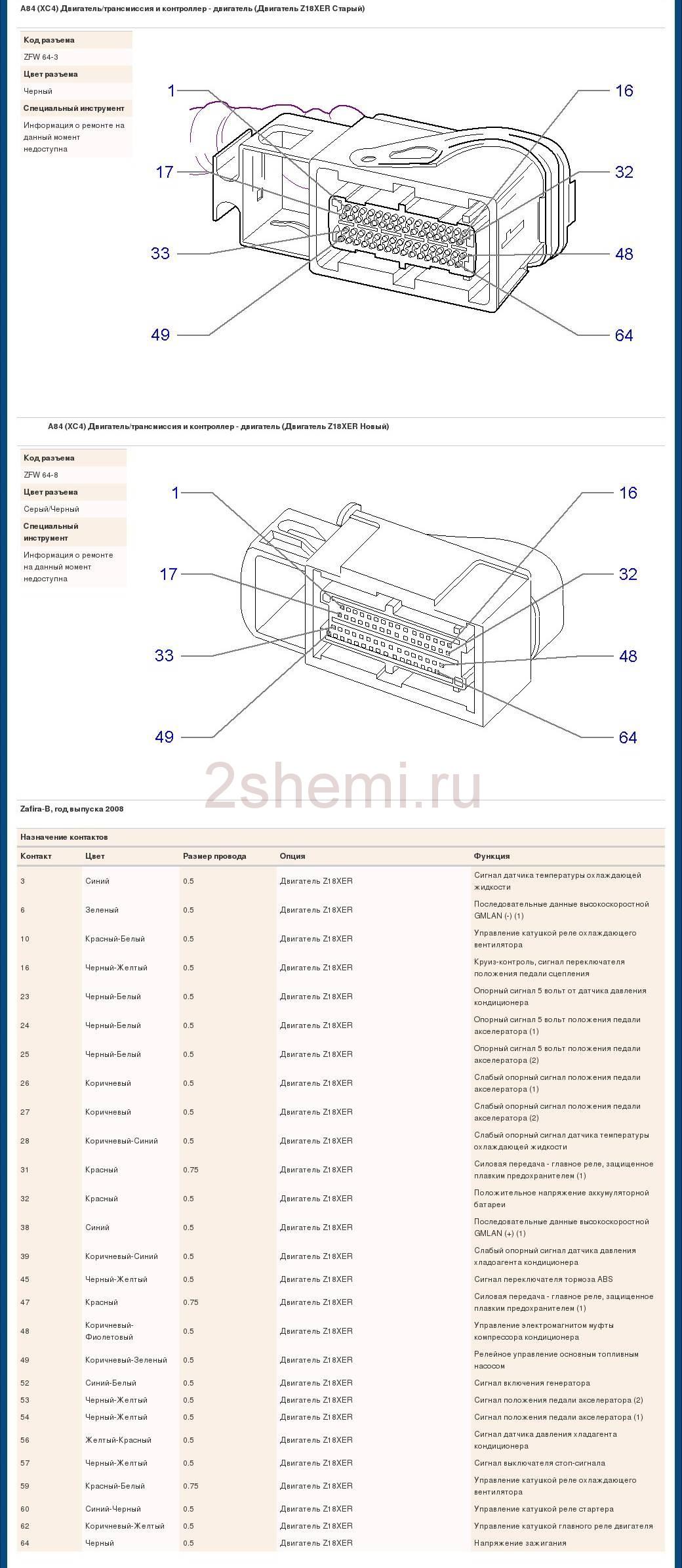 Распиновка контактов разъемов блоков ЭБУ двигателей авто