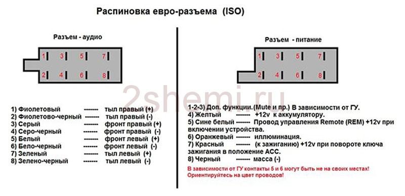 Распиновка ISO разъема автомагнитолы