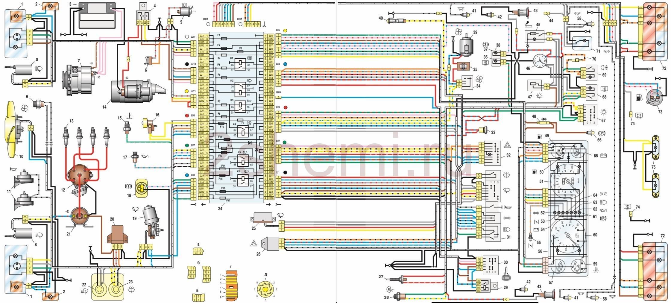 Схема и распиновка блоков предохранителей автомобилей ВАЗ