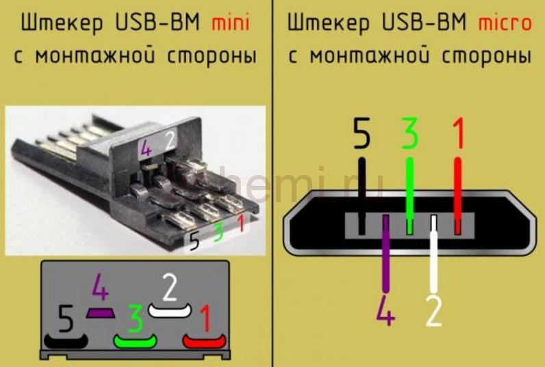 Устройство разъема микро usb