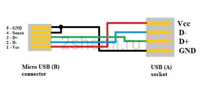 Распиновка микро USB разъема
