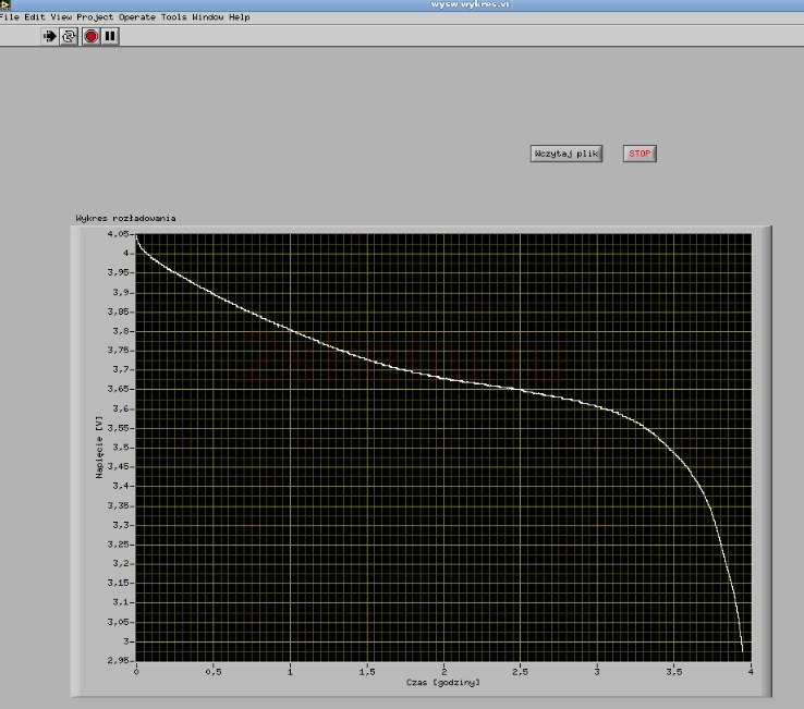 Измеритель емкости литиевых аккумуляторов