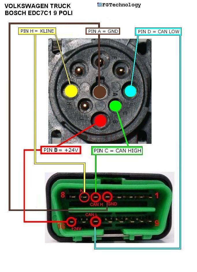 Распиновка диагностического разъема авто кабелей Автоком