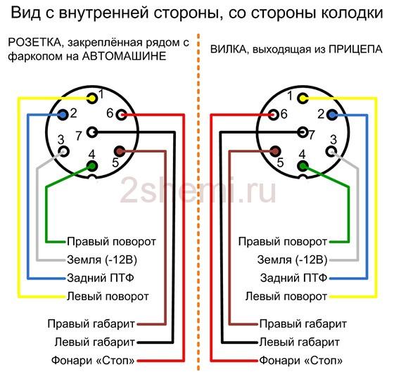Распиновка розетки прицепа легкового автомобиля - схема подключения фаркопа