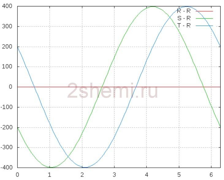 Схема индикатора чередования фаз