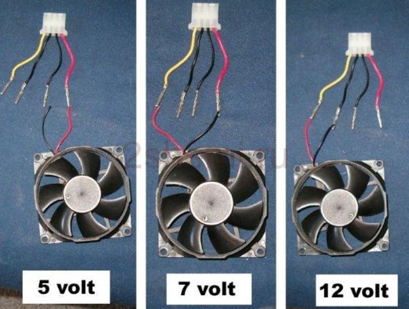 Распиновка кулера: подключение 3 pin и 4 pin вентилятора