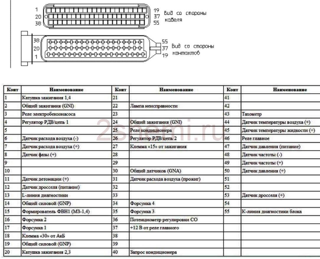Распиновка эбу микас 7.1 последние 64 схема