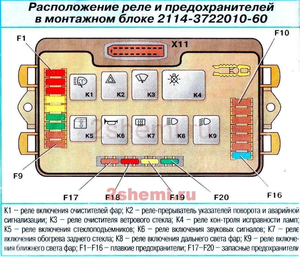 Распиновка монтажных блоков автомобилей ВАЗ