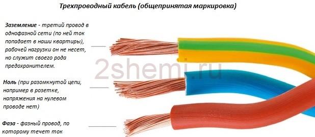 Цветовая маркировка проводов однофазной сети