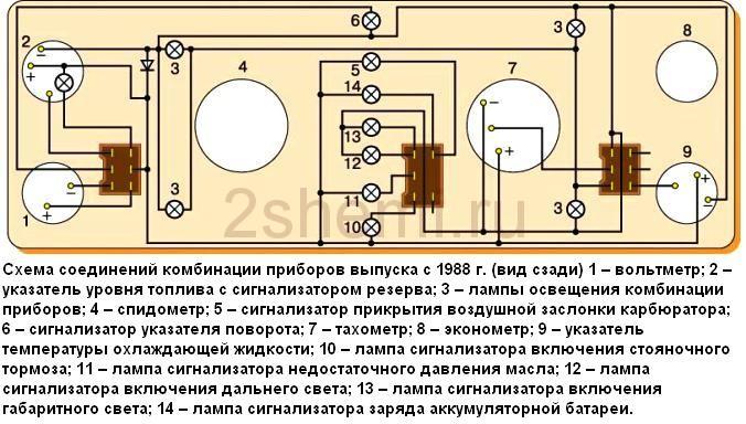 Распиновка приборной панели ВАЗ