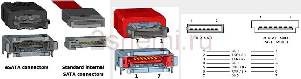 Все разъемы компьютера: цоколёвка и распиновка кабелей, гнёзд и штекеров ПК
