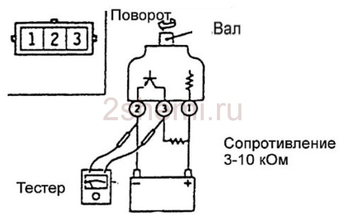 Распиновка датчика скорости ВАЗ и схема подключения ДС