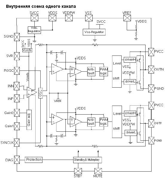 Схема усилителя мощности звука 100 Вт класс D