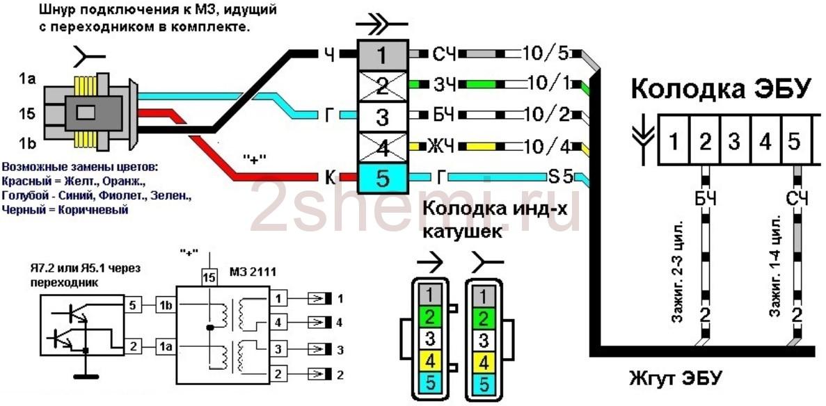 Распиновка, схема подключения и проверка катушки зажигания ВАЗ