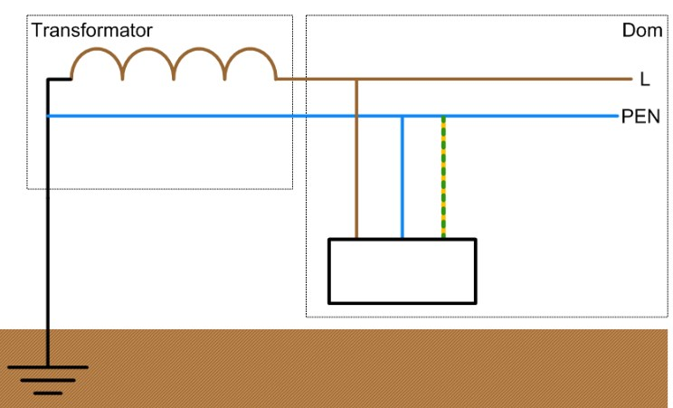 Заземление в доме своими руками: схема контура земли для сети 220В