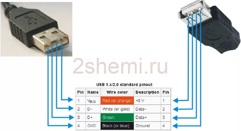 USB - A, B, C и D: распиновка, скорость и особенности подключения