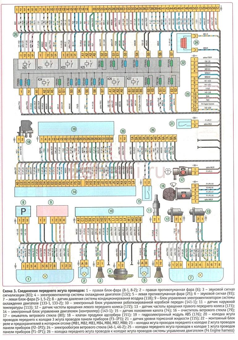 Схема Лада Х-Рей (Lada XRAY)