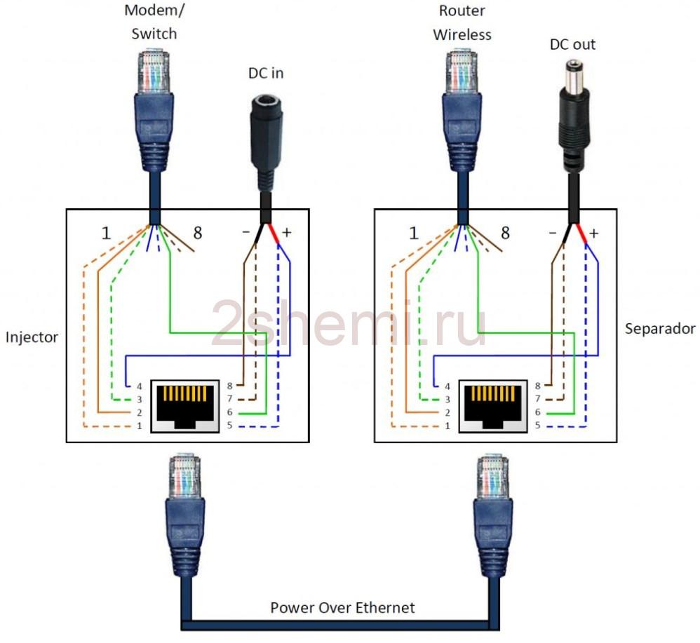 Распиновка кабеля IP камер видеонаблюдения