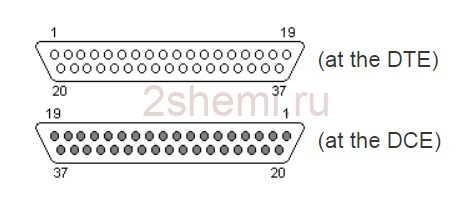 Распиновка RS-232, RS-366, RS-422, RS-423, RS-449, RS-485 и RS-530
