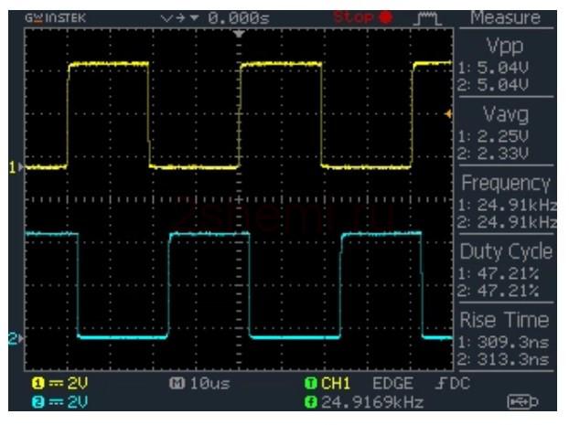 Двухканальный модуль ШИМ генератора импульсов XY-PWM