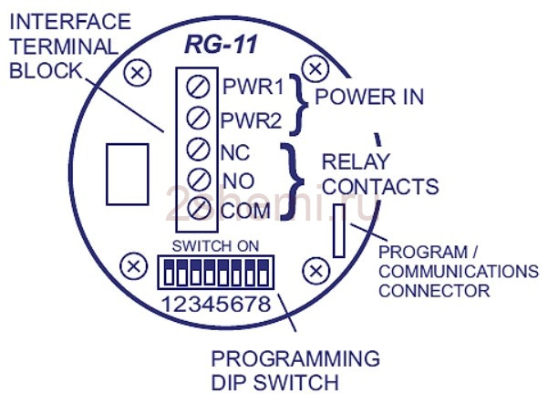 Оптический датчик дождя. Тест, разборка и схема подключения модуля
