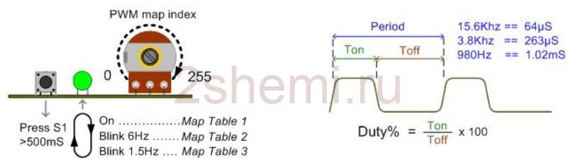 Универсальный ШИМ-контроллер на PIC с регулировкой резистором