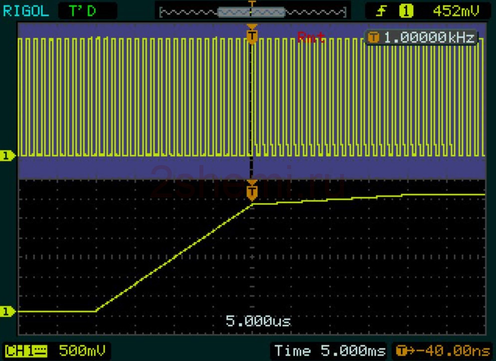 Осциллограф Rigol DS1052E. Инструкция, описание, тест и разборка