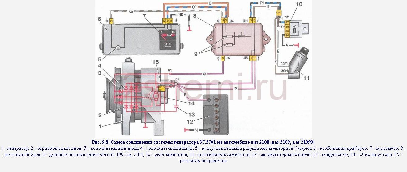 Схема зарядки ваз 2109