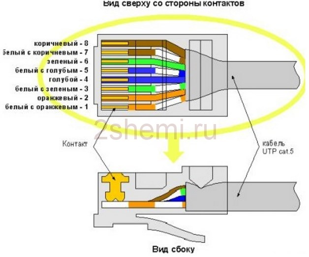 Схема обжима витой пары от роутера к роутеру