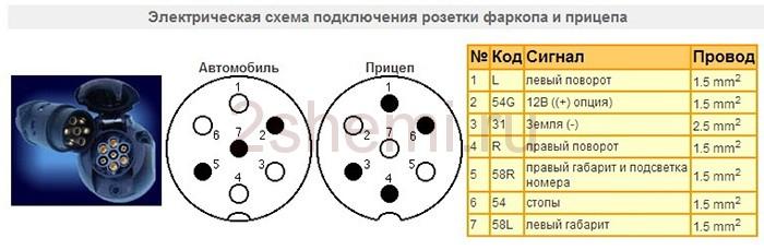 farkop shema 11 - Схема подсоединения розетки прицепа