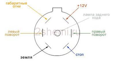 farkop shema 12 - Схема подсоединения розетки прицепа