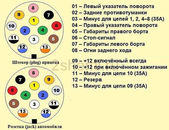 farkop shema 14 - Схема подсоединения розетки прицепа