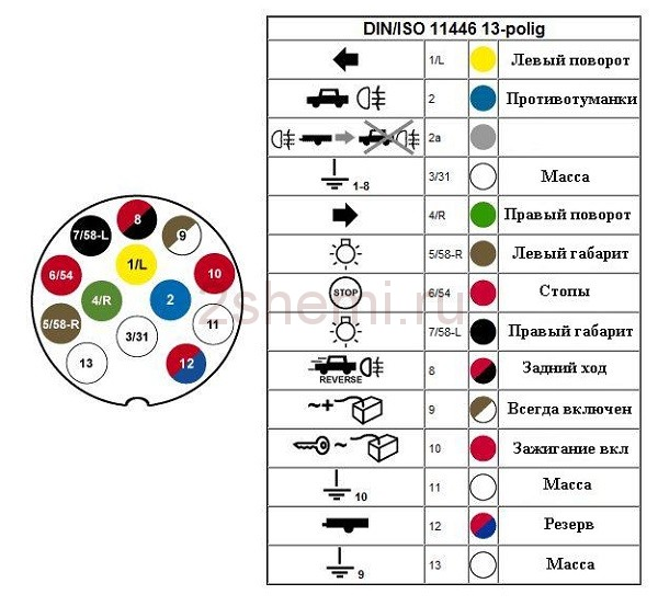 farkop shema 3 - Схема подсоединения розетки прицепа