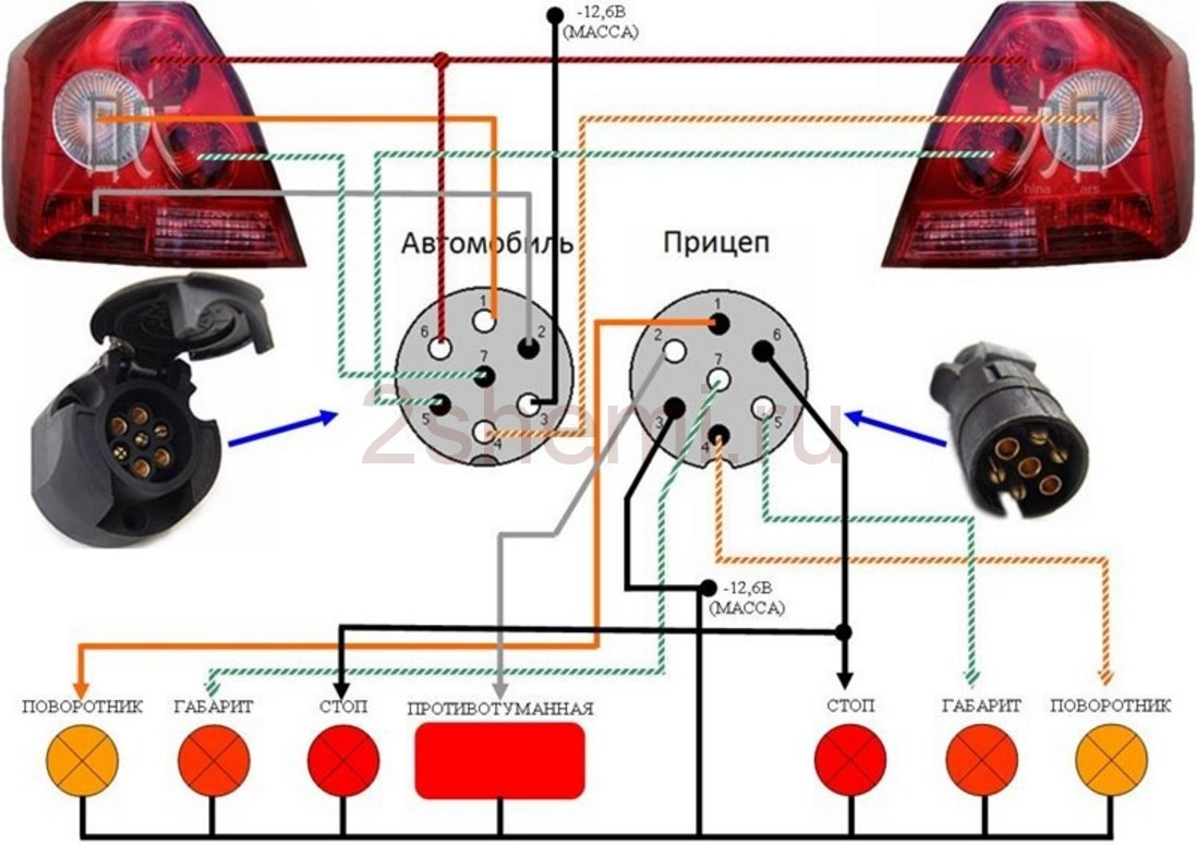 farkop shema 5 - Схема подсоединения розетки прицепа