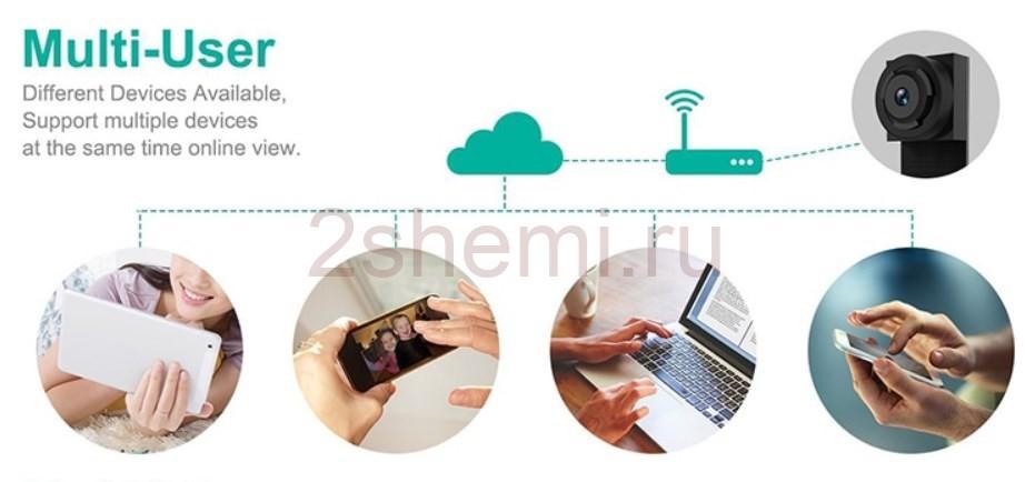 Микро-видеокамера для скрытого наблюдения через интернет