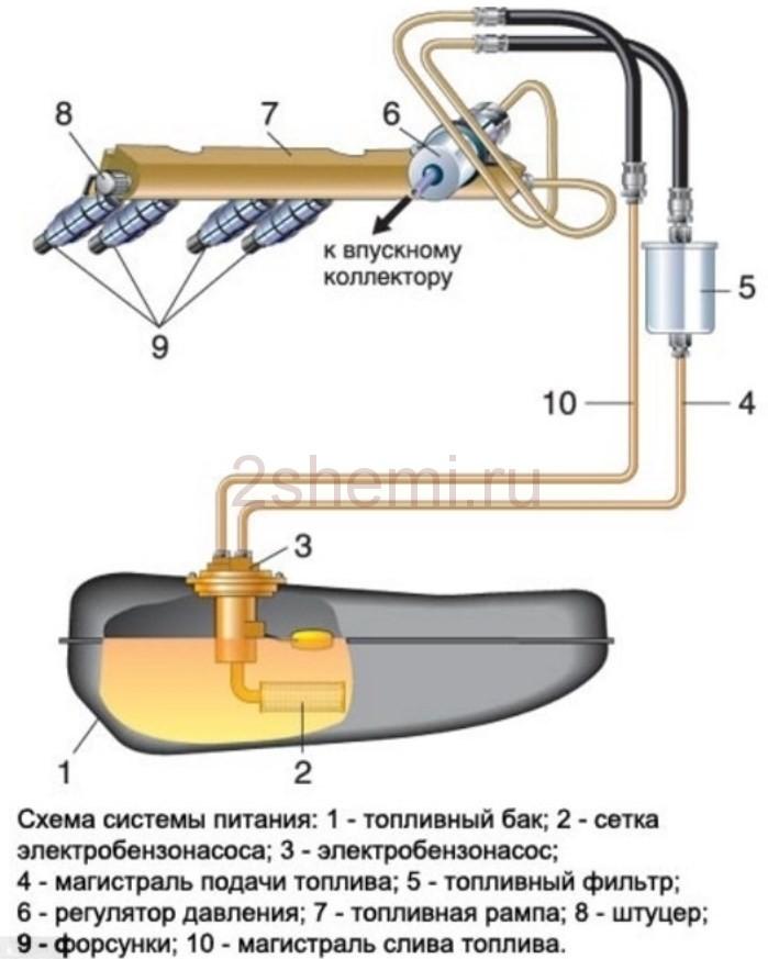 Распиновка разъема бензонасоса ланос