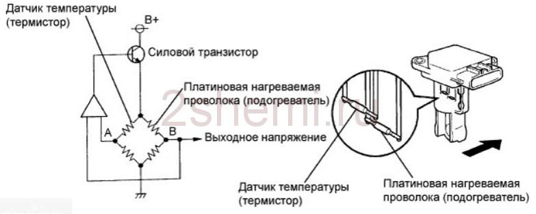 Ремонт датчика расхода воздуха своими руками