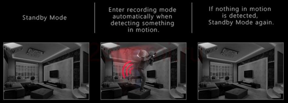 Самая маленькая видеокамера с датчиком движения и ночной съемкой